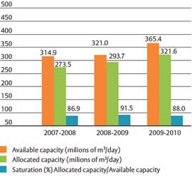 Mdgs report for uganda 2013 gmc